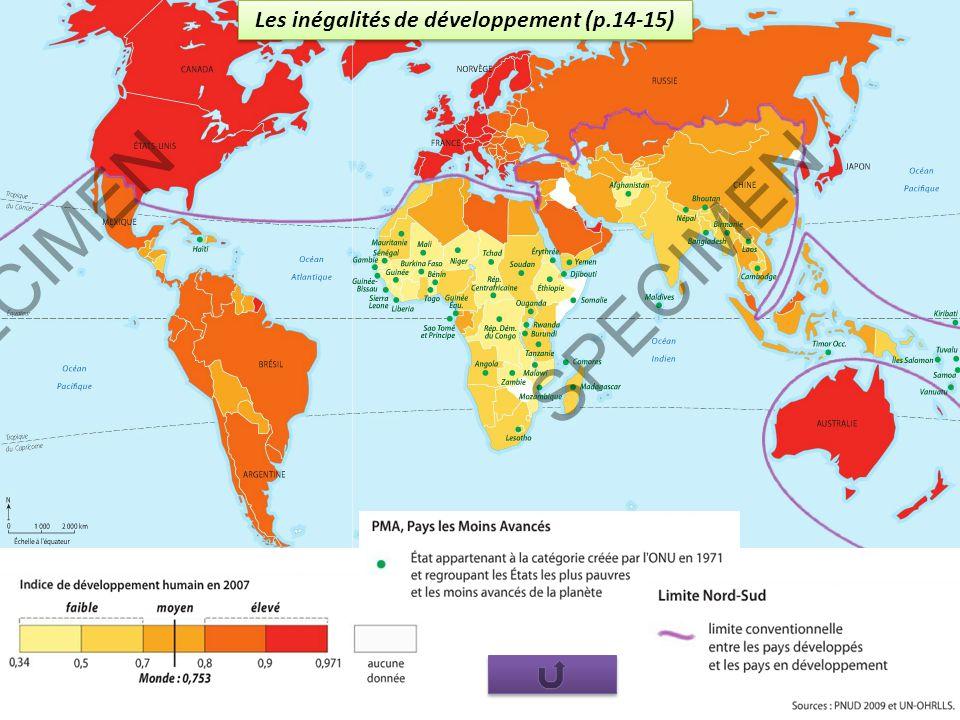 Des contrastes de développement à léchelle mondiale DES NORDS HETEROGENESDES SUDS TRES DIVERSIFIES Le Club des pays à développement humain élevé (IDH > 0,9) : Pays riches et industrialisés de la Triade Pays riches et industrialisés de la Triade Les pays à développement humain dont lIDH est compris entre 0,8 et 0,9 : Anciens pays communistes en difficulté NPIA et PECO qui voient leur situation saméliorer Les Pays à développement humain faible (IDH < 0,6) : Pays les moins avancés (PMA) Pays les moins avancés (PMA) Les pays en développement dont le niveau de développement progresse (IDH compris entre 0,75 & 0,9) Pays émergents Les pays en développement dont le niveau de développement humain reste moyen (IDH compris entre 0,6 & 0,8)PED