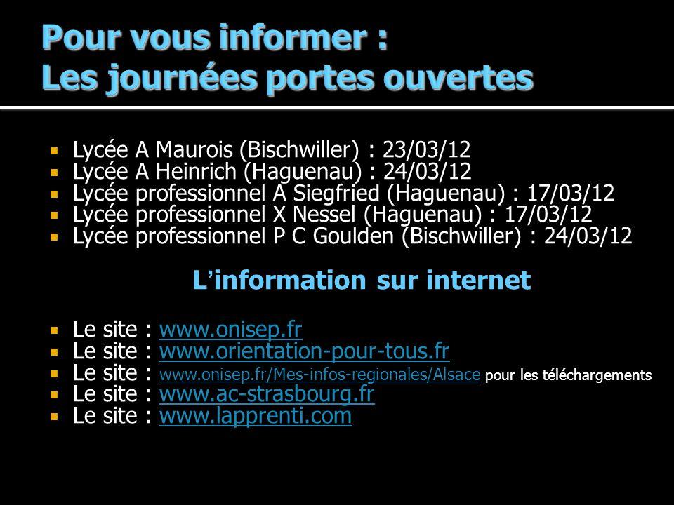 Lycée A Maurois (Bischwiller) : 23/03/12 Lycée A Heinrich (Haguenau) : 24/03/12 Lycée professionnel A Siegfried (Haguenau) : 17/03/12 Lycée professionnel X Nessel (Haguenau) : 17/03/12 Lycée professionnel P C Goulden (Bischwiller) : 24/03/12 Linformation sur internet Le site : www.onisep.frwww.onisep.fr Le site : www.orientation-pour-tous.frwww.orientation-pour-tous.fr Le site : www.onisep.fr/Mes-infos-regionales/Alsace pour les téléchargements www.onisep.fr/Mes-infos-regionales/Alsace Le site : www.ac-strasbourg.frwww.ac-strasbourg.fr Le site : www.lapprenti.comwww.lapprenti.com