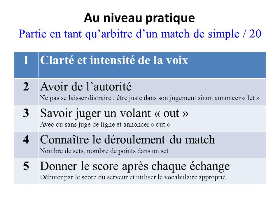 Au niveau pratique Partie en tant quarbitre dun match de simple / 20 1Clarté et intensité de la voix 2Avoir de lautorité Ne pas se laisser distraire ;