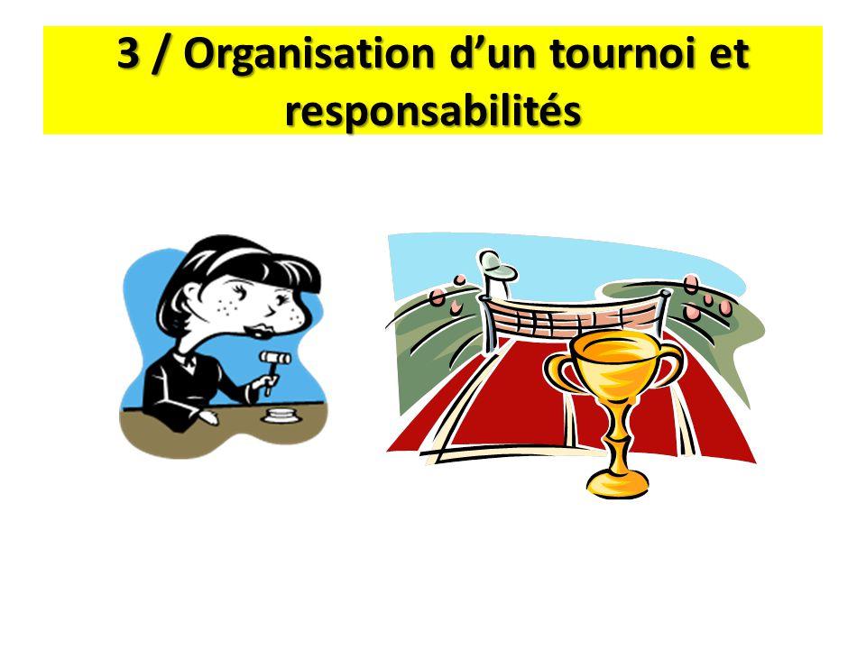 3 / Organisation dun tournoi et responsabilités