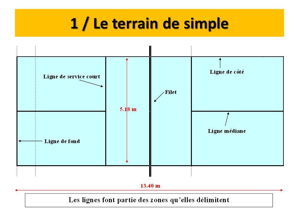 1 / Le terrain de simple