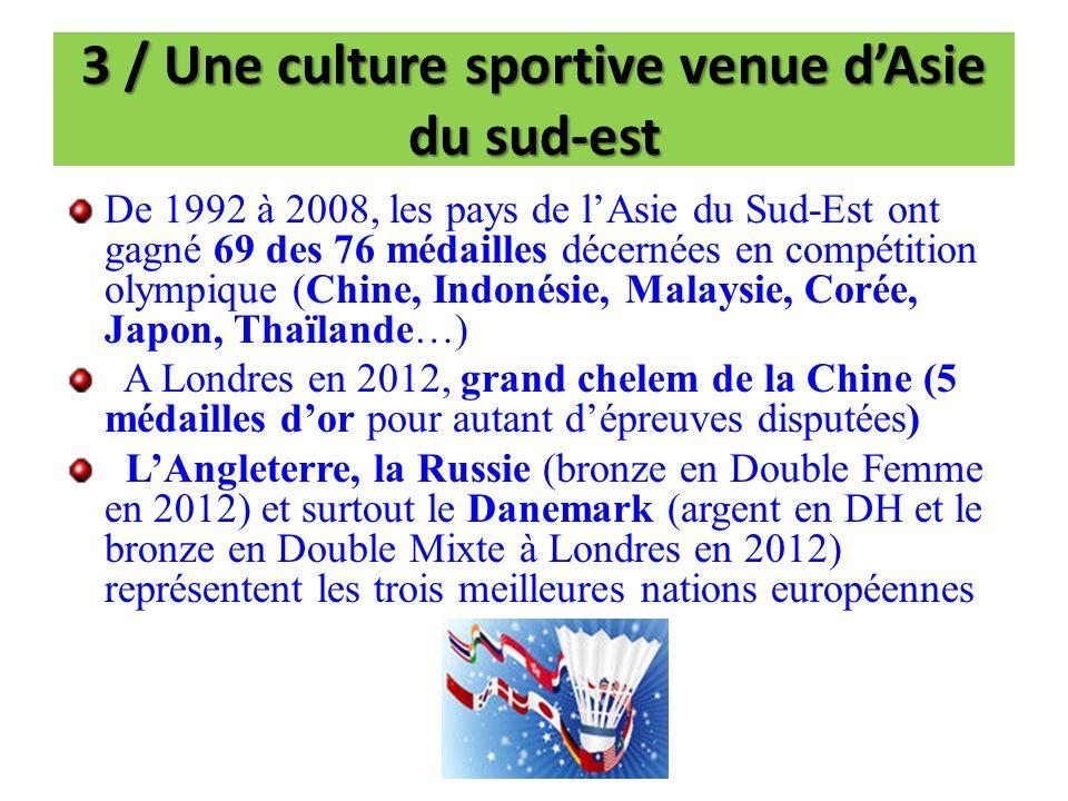 3 / Une culture sportive venue dAsie du sud-est De 1992 à 2008, les pays de lAsie du Sud-Est ont gagné 69 des 76 médailles décernées en compétition ol