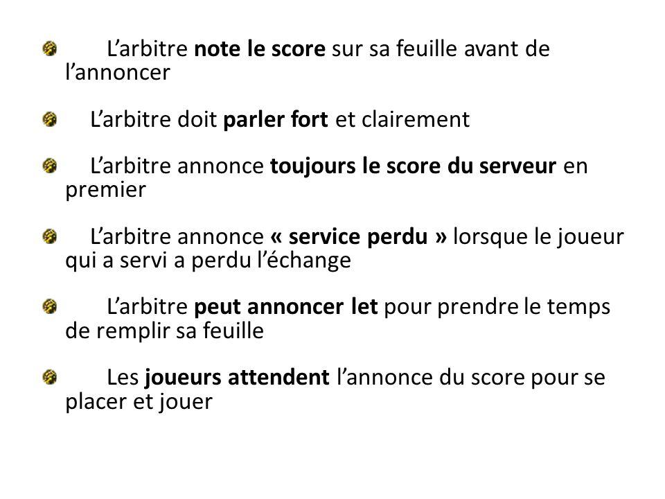 Larbitre note le score sur sa feuille avant de lannoncer Larbitre doit parler fort et clairement Larbitre annonce toujours le score du serveur en prem