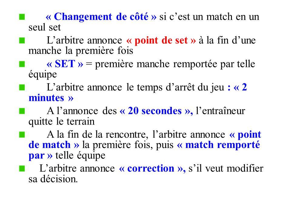 « Changement de côté » si cest un match en un seul set Larbitre annonce « point de set » à la fin dune manche la première fois « SET » = première manc