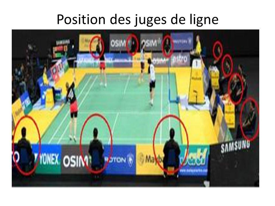 Position des juges de ligne