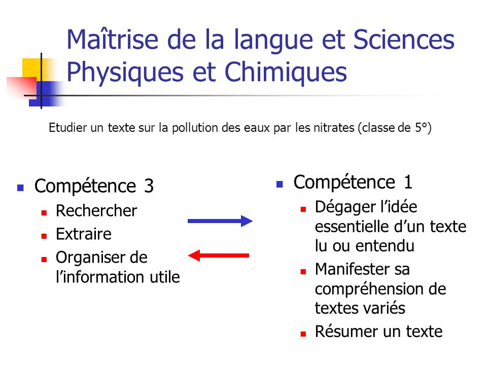 Maîtrise de la langue et Sciences Physiques et Chimiques Compétence 3 Rechercher Extraire Organiser de linformation utile Compétence 1 Dégager lidée e