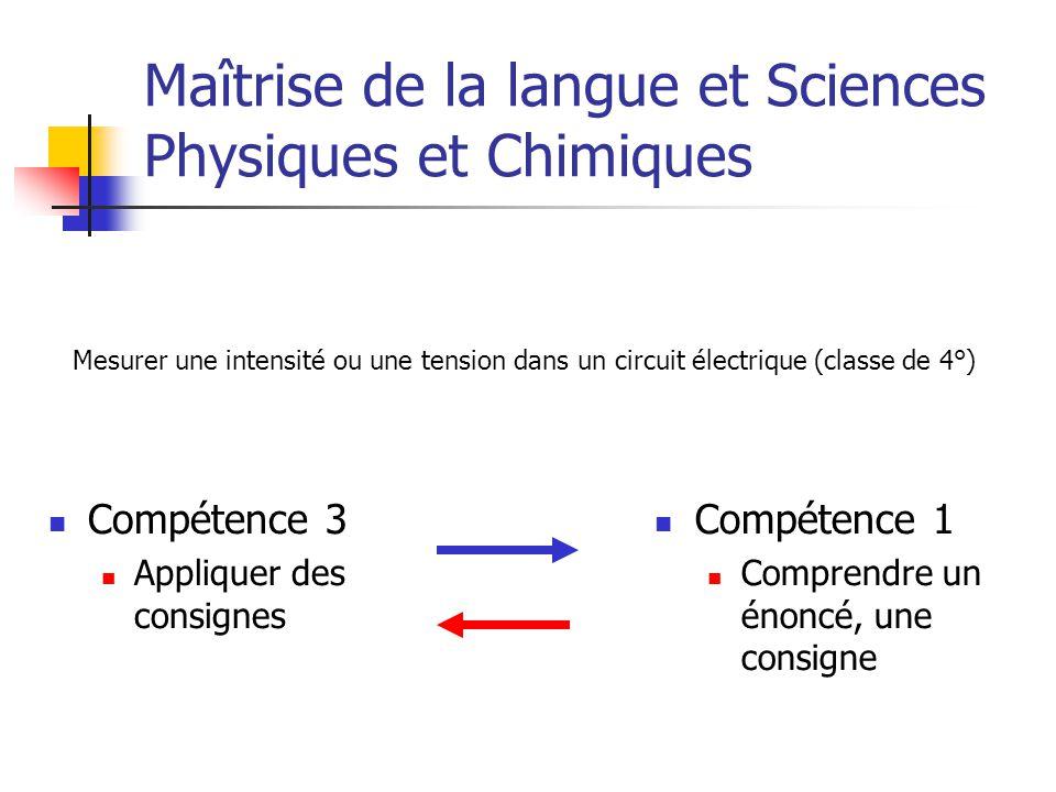 Maîtrise de la langue et Sciences Physiques et Chimiques Compétence 3 Appliquer des consignes Compétence 1 Comprendre un énoncé, une consigne Mesurer