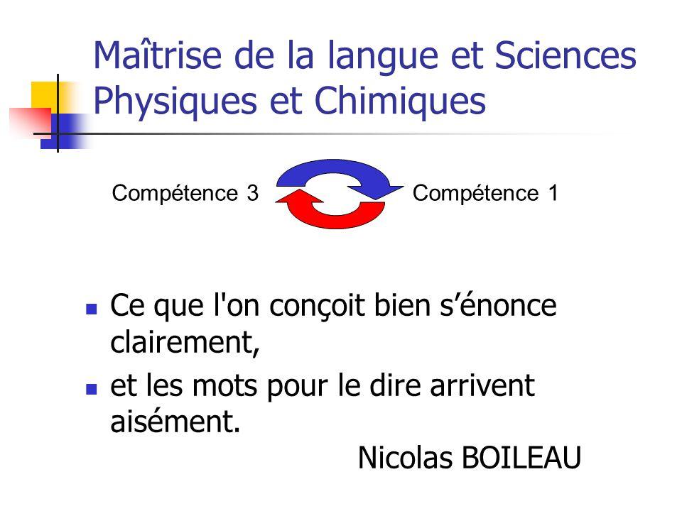 Maîtrise de la langue et Sciences Physiques et Chimiques Ce que l'on conçoit bien sénonce clairement, et les mots pour le dire arrivent aisément. Nico