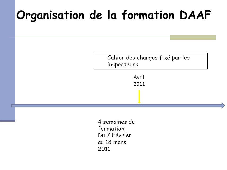 Avril 2011 4 semaines de formation Du 7 Février au 18 mars 2011 Cahier des charges fixé par les inspecteurs Organisation de la formation DAAF