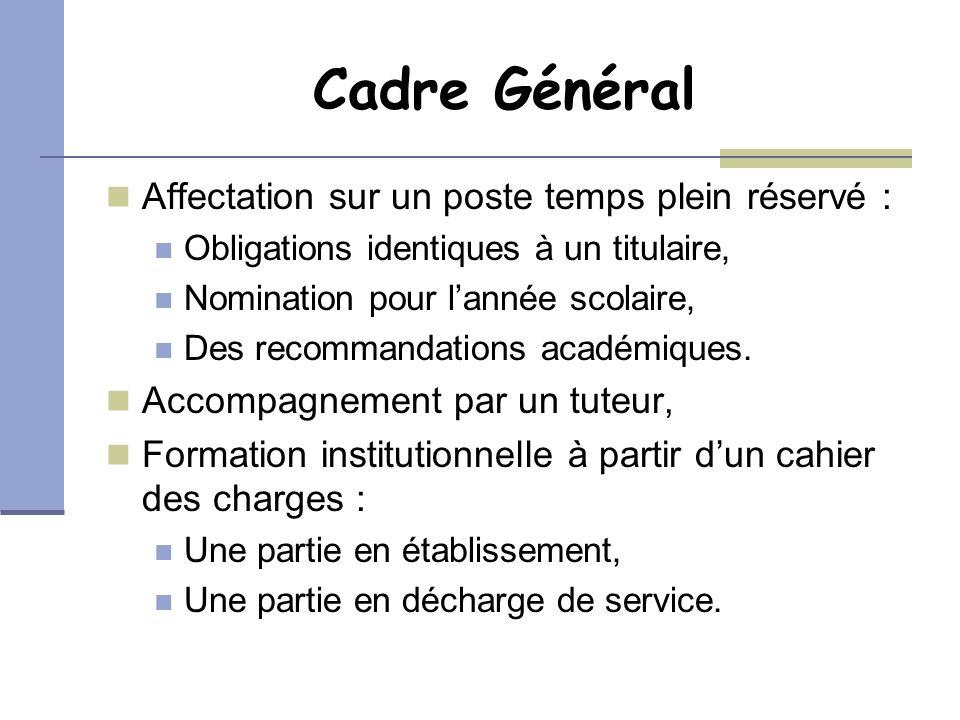 Cadre Général Affectation sur un poste temps plein réservé : Obligations identiques à un titulaire, Nomination pour lannée scolaire, Des recommandatio