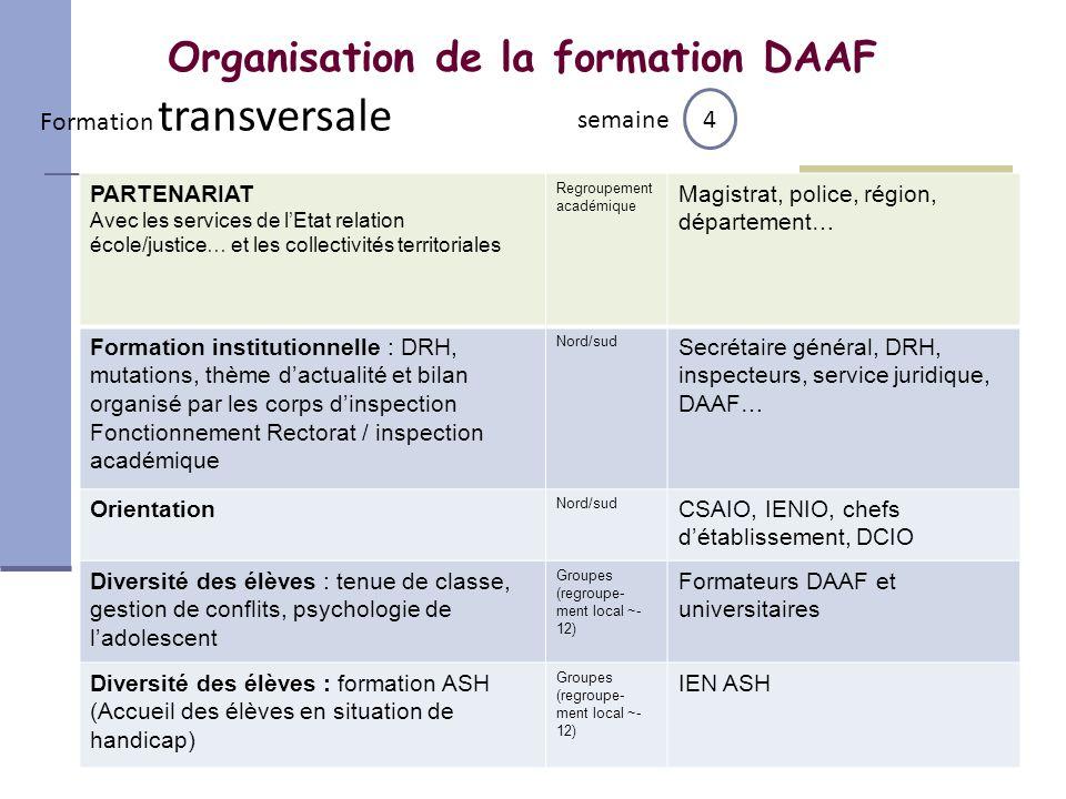 Organisation de la formation DAAF Formation transversale 4semaine PARTENARIAT Avec les services de lEtat relation école/justice… et les collectivités