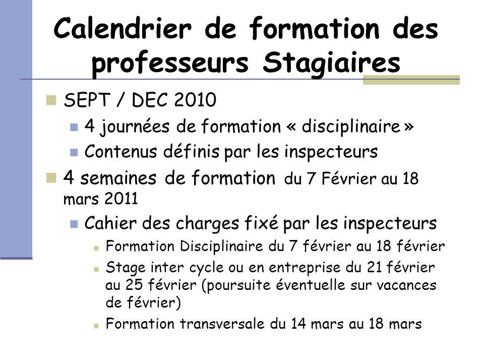 Calendrier de formation des professeurs Stagiaires SEPT / DEC 2010 4 journées de formation « disciplinaire » Contenus définis par les inspecteurs 4 se
