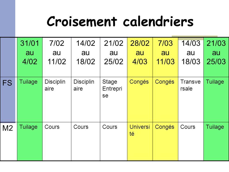 Croisement calendriers 31/01 au 4/02 7/02 au 11/02 14/02 au 18/02 21/02 au 25/02 28/02 au 4/03 7/03 au 11/03 14/03 au 18/03 21/03 au 25/03 FS TuilageD