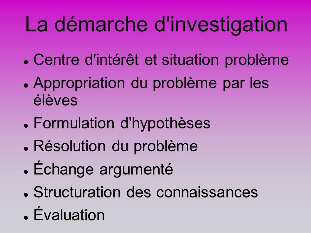 La démarche d'investigation Centre d'intérêt et situation problème Appropriation du problème par les élèves Formulation d'hypothèses Résolution du pro