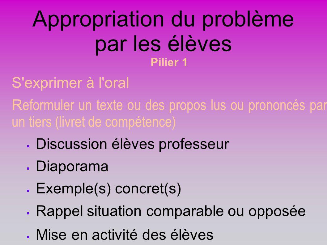 Appropriation du problème par les élèves Pilier 1 S'exprimer à l'oral R eformuler un texte ou des propos lus ou prononcés par un tiers (livret de comp