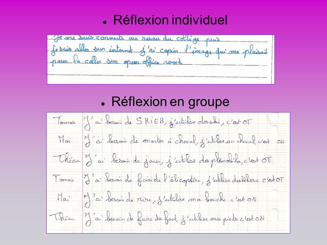 Réflexion individuel Réflexion en groupe