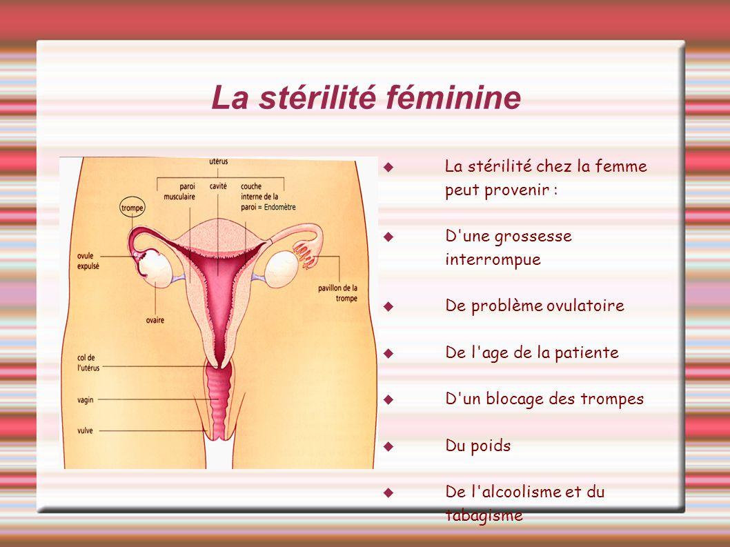 La stérilité féminine La stérilité chez la femme peut provenir : D'une grossesse interrompue De problème ovulatoire De l'age de la patiente D'un bloca