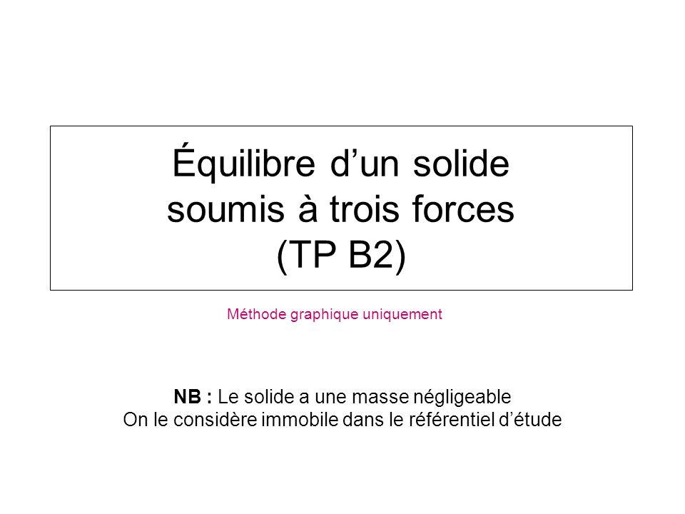 Équilibre dun solide soumis à trois forces (TP B2) NB : Le solide a une masse négligeable On le considère immobile dans le référentiel détude Méthode graphique uniquement