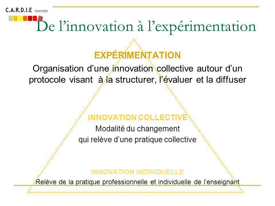 De linnovation à lexpérimentation EXPÉRIMENTATION Organisation dune innovation collective autour dun protocole visant à la structurer, lévaluer et la