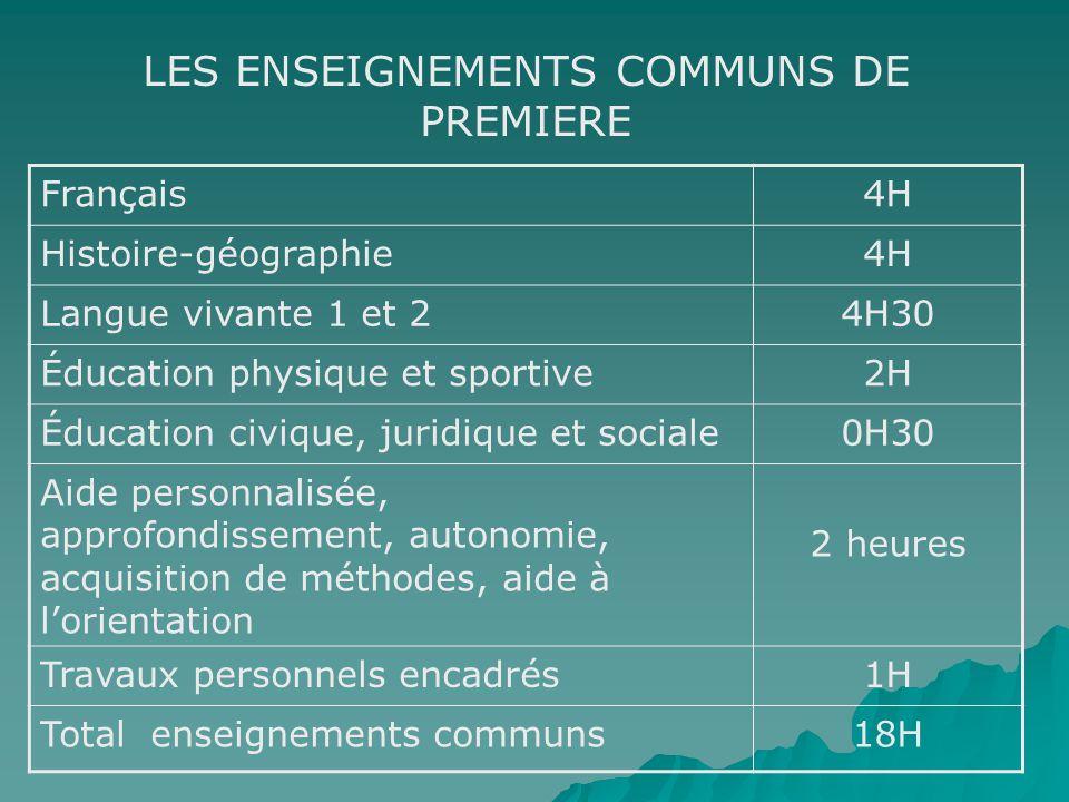 Français4H Histoire-géographie4H Langue vivante 1 et 24H30 Éducation physique et sportive2H Éducation civique, juridique et sociale0H30 Aide personnal