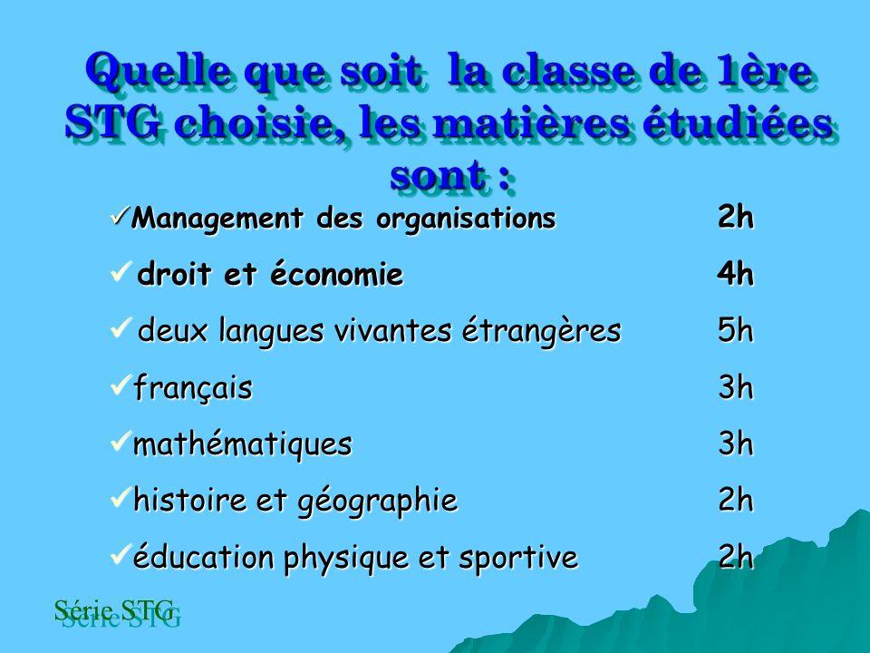 Management des organisations 2h Management des organisations 2h droit et économie4h droit et économie4h deux langues vivantes étrangères5h deux langue