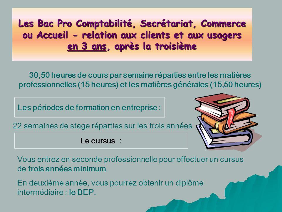 Les périodes de formation en entreprise : 22 semaines de stage réparties sur les trois années Les Bac Pro Comptabilité, Secrétariat, Commerce ou Accue