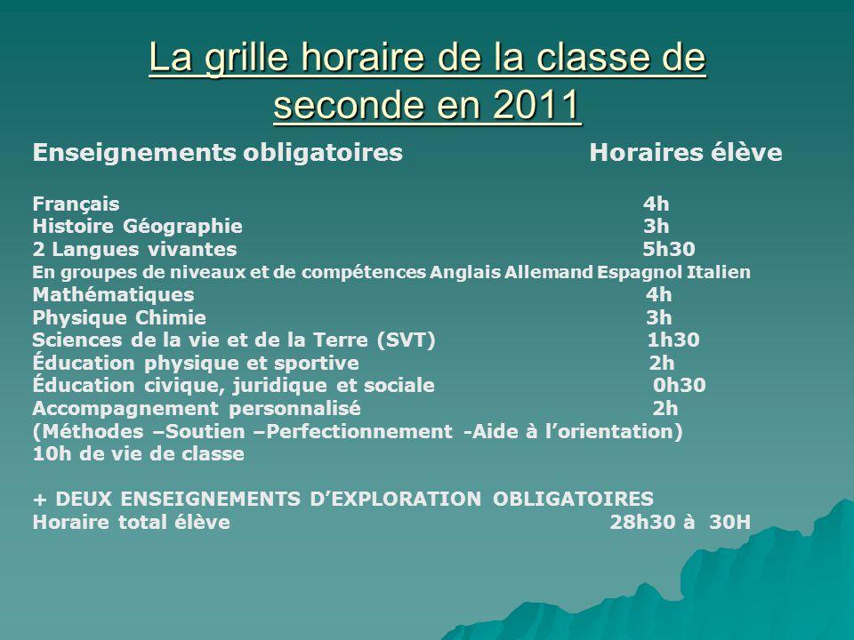 La grille horaire de la classe de seconde en 2011 Enseignements obligatoires Horaires élève Français 4h Histoire Géographie 3h 2 Langues vivantes 5h30