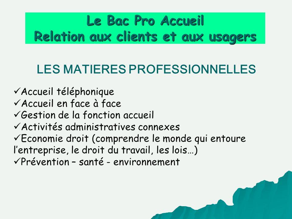 LES MATIERES PROFESSIONNELLES Le Bac Pro Accueil Relation aux clients et aux usagers Accueil téléphonique Accueil en face à face Gestion de la fonctio