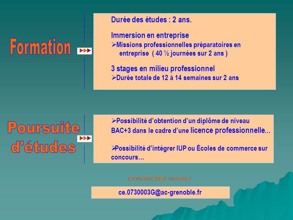 ce.0730003G@ac-grenoble.fr Durée des études : 2 ans. Immersion en entreprise Missions professionnelles préparatoires en entreprise ( 40 ½ journées sur