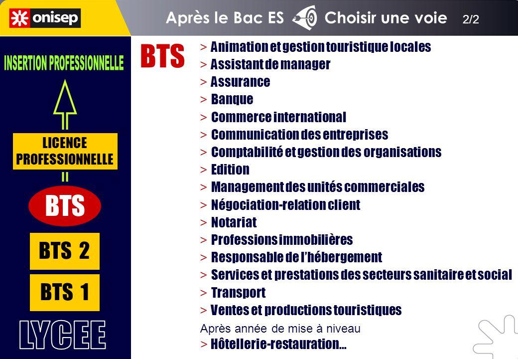 Pour les connaitre Afira.onisep.fr/atlas/