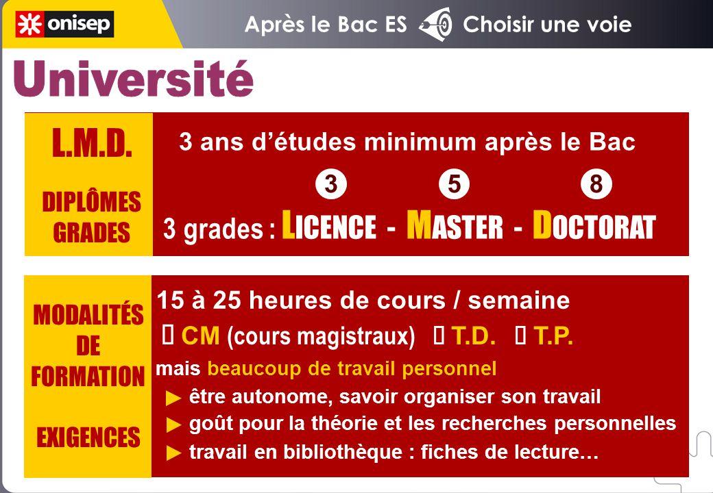Semestre U.E. Crédits Parcours Mots clés Licence Master Doctorat Après le Bac ES Choisir une voie
