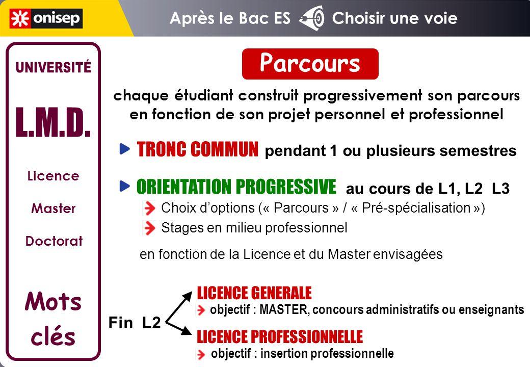 Licence Master Doctorat Mots clés Parcours Après un tronc commun en L1 et L2, il devra faire le choix dun parcours en L3 1.