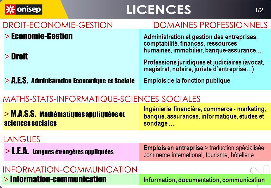 1/2 > Economie-Gestion > Droit > A.E.S. Administration Economique et Sociale DROIT-ECONOMIE-GESTION > M.A.S.S. Mathématiques appliquées et sciences so