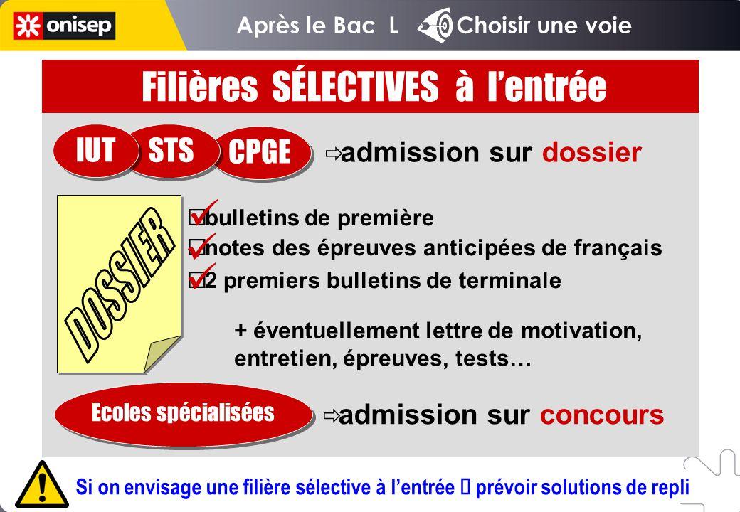 admission sur dossier bulletins de première notes des épreuves anticipées de français 2 premiers bulletins de terminale + éventuellement lettre de mot