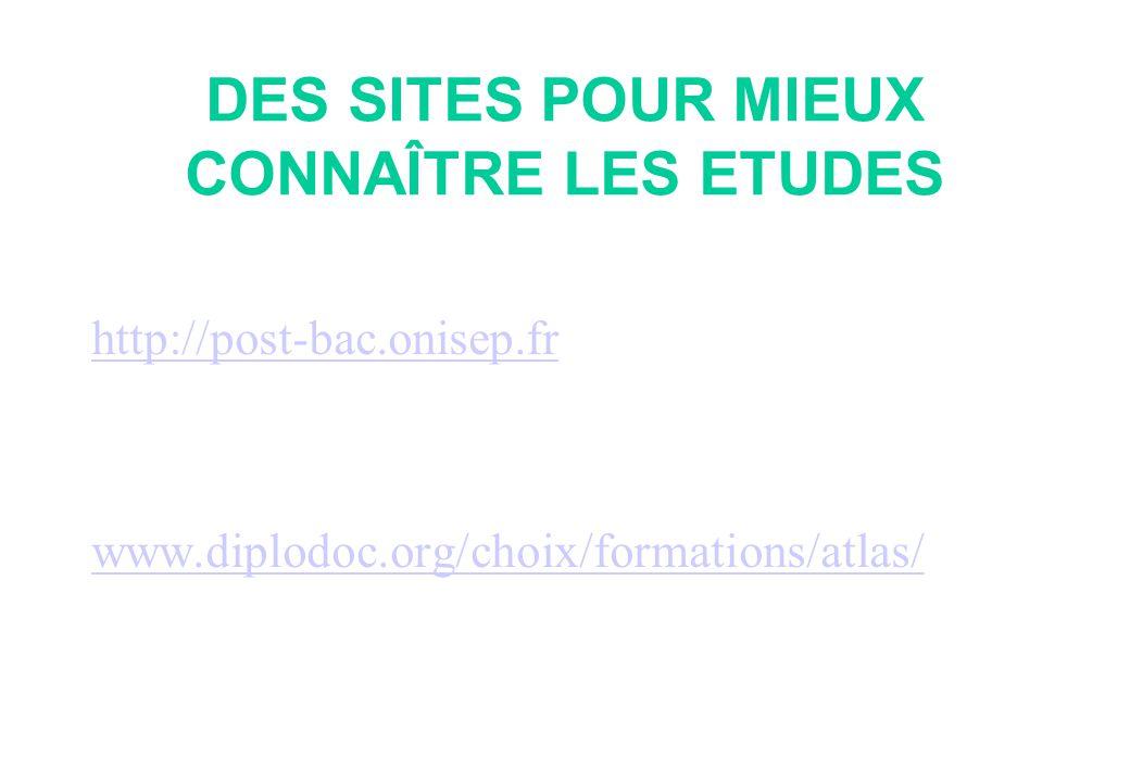 DES SITES POUR MIEUX CONNAÎTRE LES ETUDES http://post-bac.onisep.fr www.diplodoc.org/choix/formations/atlas/