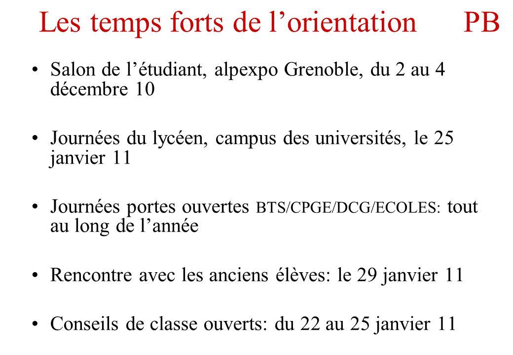 Les temps forts de lorientation PB Salon de létudiant, alpexpo Grenoble, du 2 au 4 décembre 10 Journées du lycéen, campus des universités, le 25 janvi