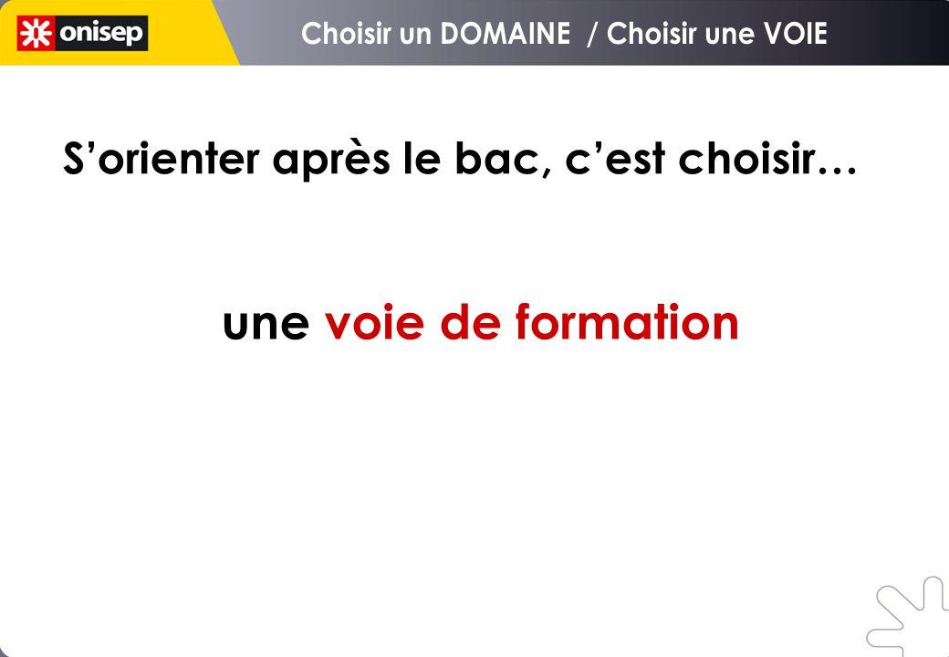 Bac + 5 et plus ÉTUDES COURTES Bac + 2 / Bac + 3 S.T.S.