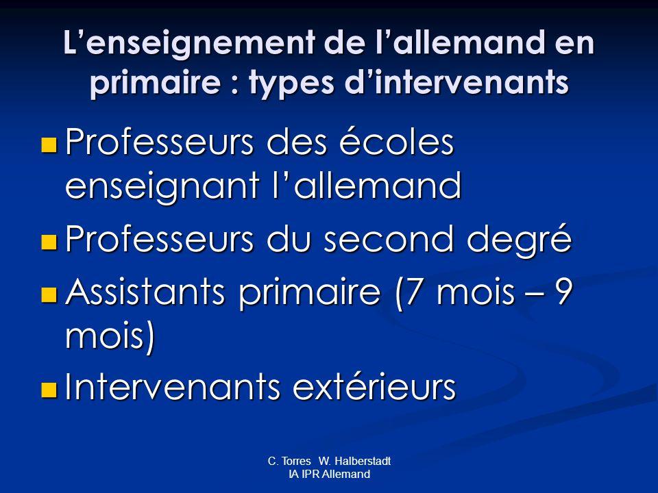 C. Torres W. Halberstadt IA IPR Allemand Lenseignement de lallemand en primaire : types dintervenants Professeurs des écoles enseignant lallemand Prof