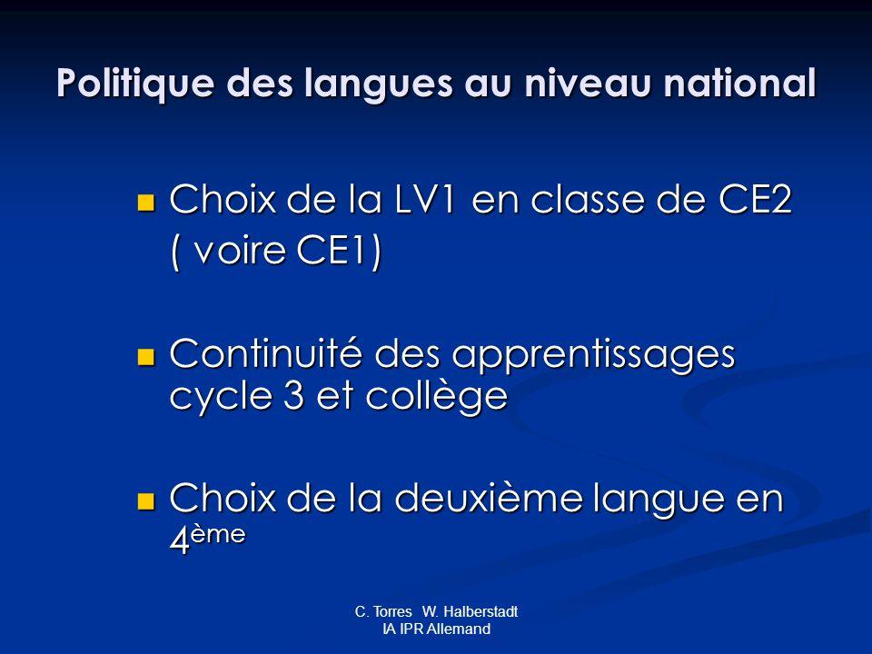 C. Torres W. Halberstadt IA IPR Allemand Politique des langues au niveau national Choix de la LV1 en classe de CE2 Choix de la LV1 en classe de CE2 (