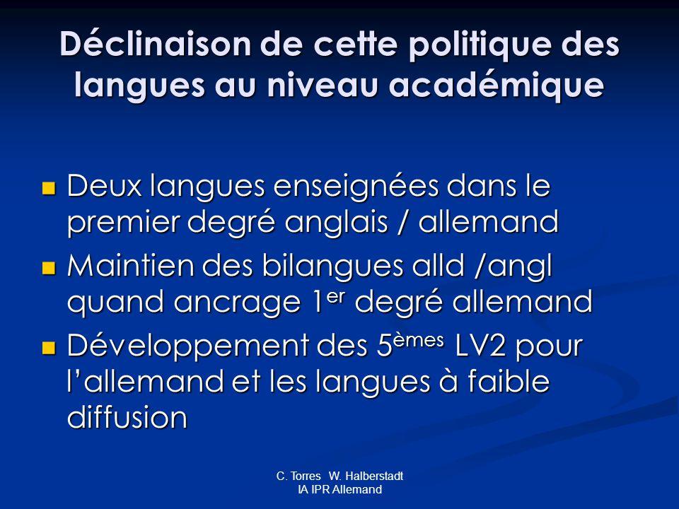 C. Torres W. Halberstadt IA IPR Allemand Déclinaison de cette politique des langues au niveau académique Deux langues enseignées dans le premier degré
