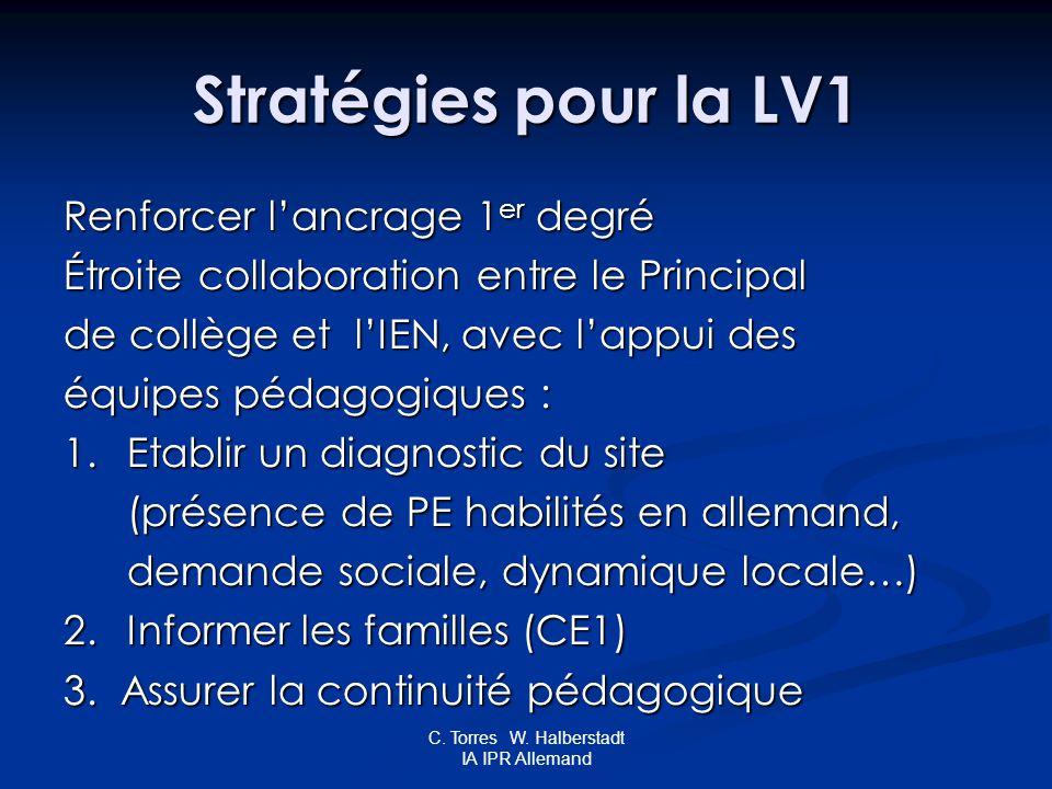 C. Torres W. Halberstadt IA IPR Allemand Stratégies pour la LV1 Renforcer lancrage 1 er degré Étroite collaboration entre le Principal de collège et l