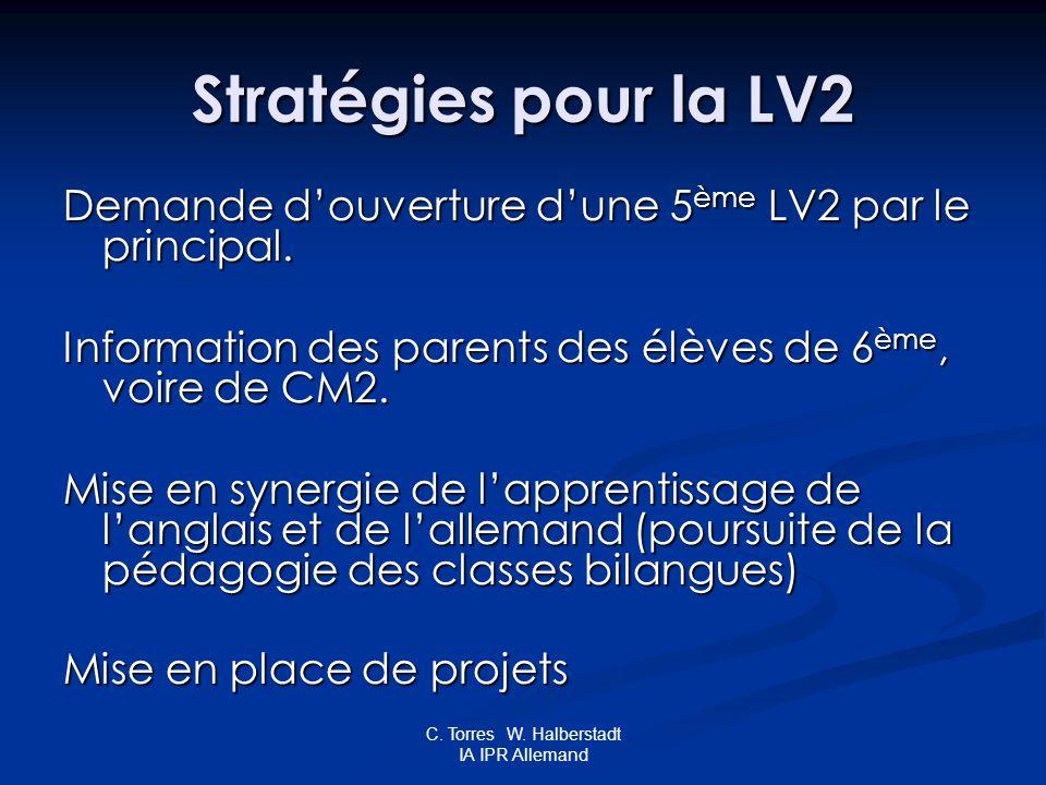 C. Torres W. Halberstadt IA IPR Allemand Stratégies pour la LV2 Demande douverture dune 5 ème LV2 par le principal. Information des parents des élèves
