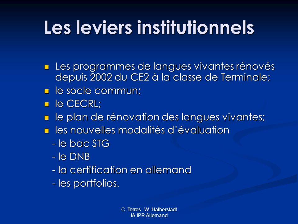 C. Torres W. Halberstadt IA IPR Allemand Les leviers institutionnels Les programmes de langues vivantes rénovés depuis 2002 du CE2 à la classe de Term
