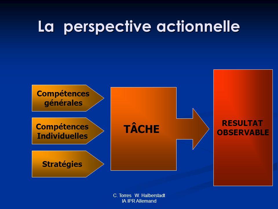 C. Torres W. Halberstadt IA IPR Allemand La perspective actionnelle TÂCHE Compétences générales Compétences Individuelles Stratégies RESULTAT OBSERVAB