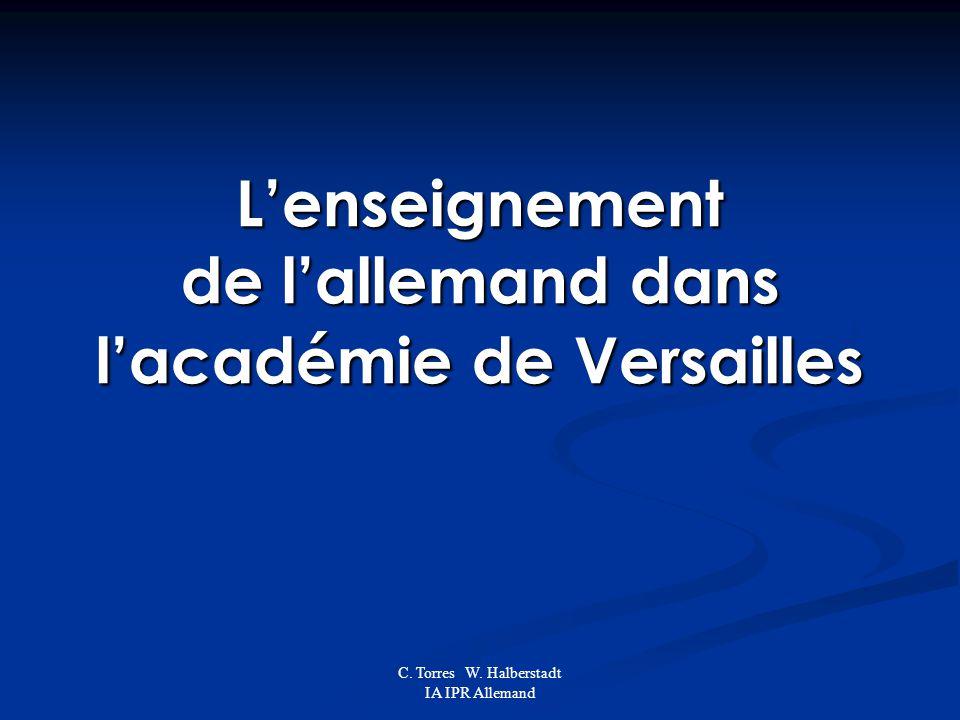 C. Torres W. Halberstadt IA IPR Allemand Lenseignement de lallemand dans lacadémie de Versailles