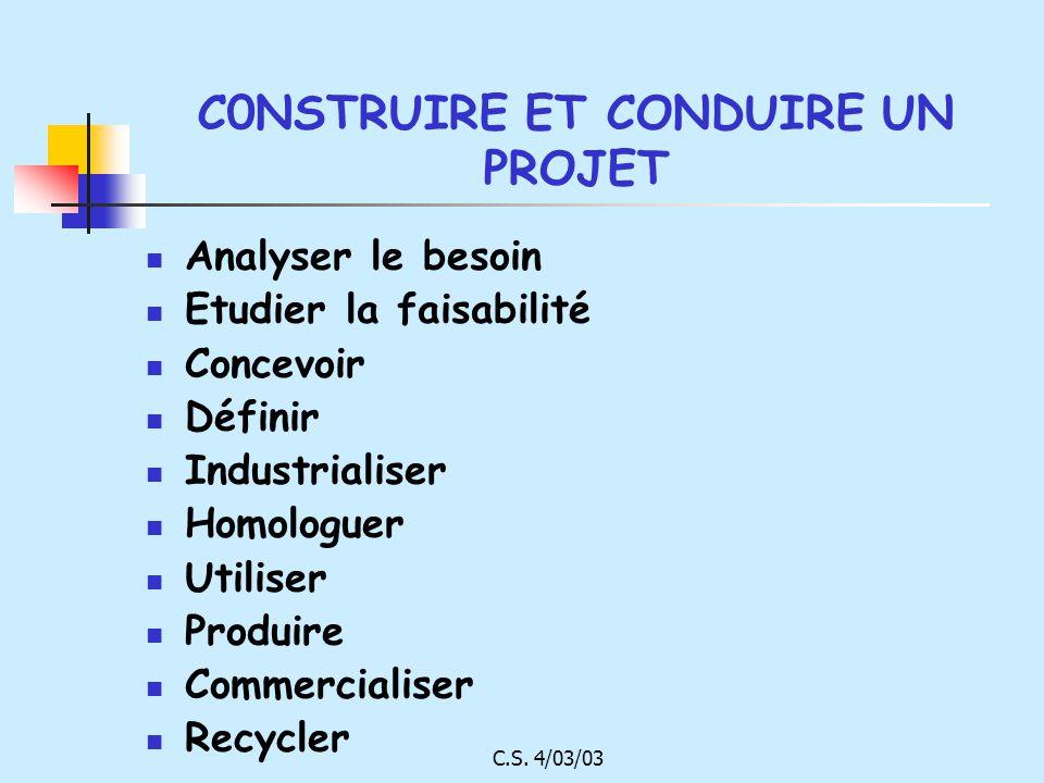 C.S. 4/03/03 C0NSTRUIRE ET CONDUIRE UN PROJET Analyser le besoin Etudier la faisabilité Concevoir Définir Industrialiser Homologuer Utiliser Produire