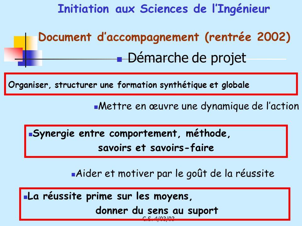 C.S. 4/03/03 Démarche de projet Initiation aux Sciences de lIngénieur Document daccompagnement (rentrée 2002) Mettre en œuvre une dynamique de laction
