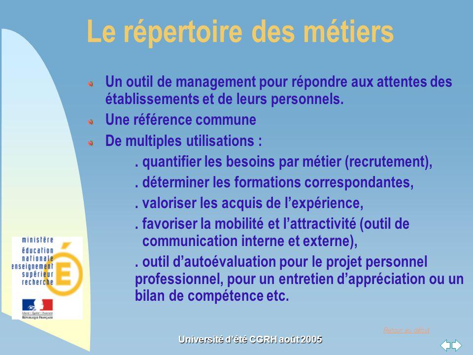 Retour au début Université dété CGRH août 2005 Le répertoire des métiers Un outil de management pour répondre aux attentes des établissements et de leurs personnels.