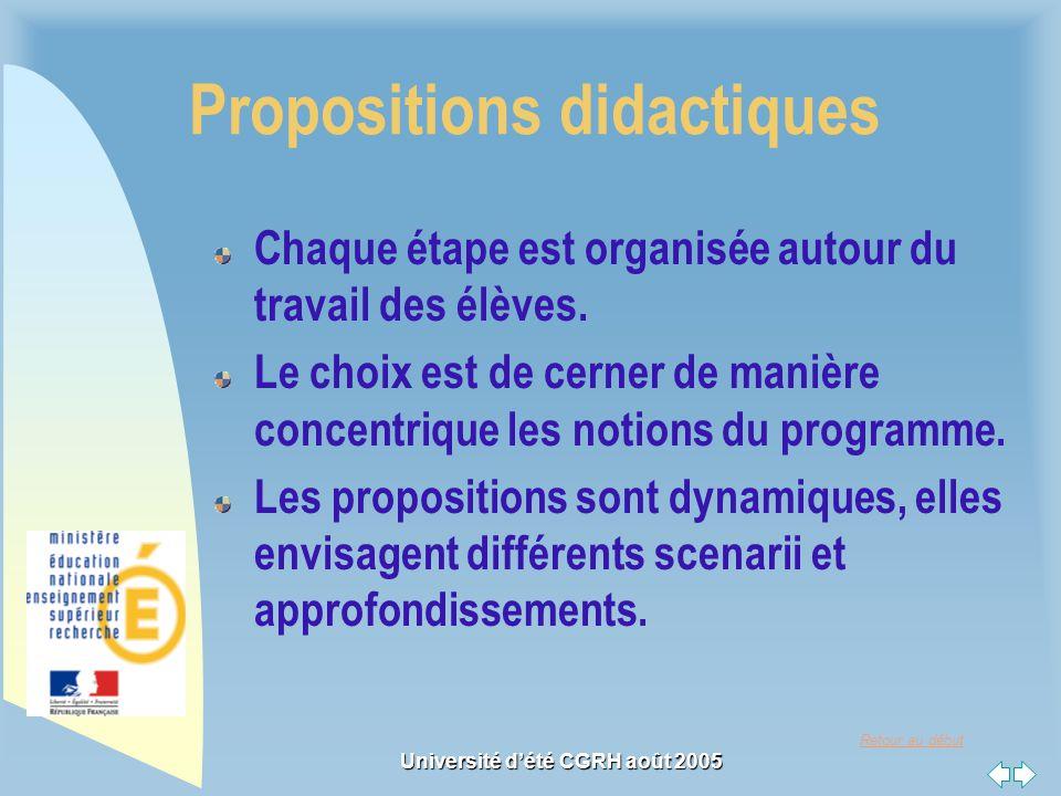 Retour au début Université dété CGRH août 2005 Propositions didactiques Chaque étape est organisée autour du travail des élèves.