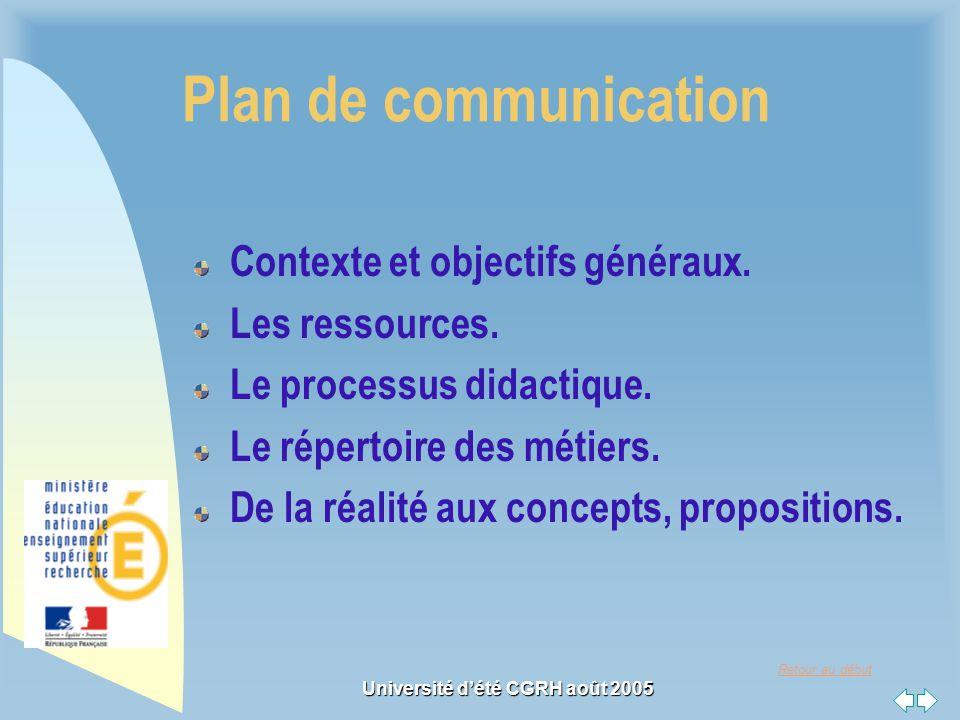 Retour au début Université dété CGRH août 2005 Plan de communication Contexte et objectifs généraux.